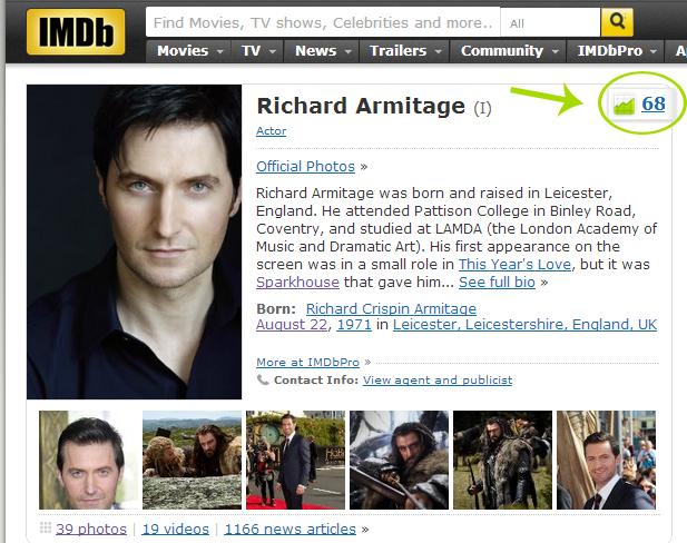 RA IMDB 68